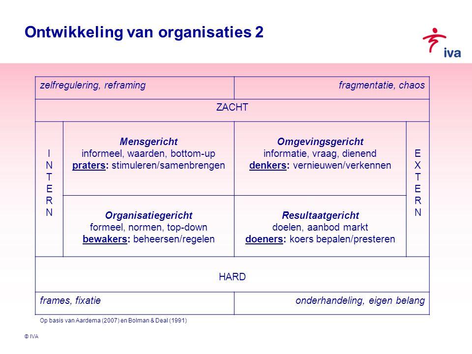 © IVA Uitdaging en de PM in verandering 3 A.