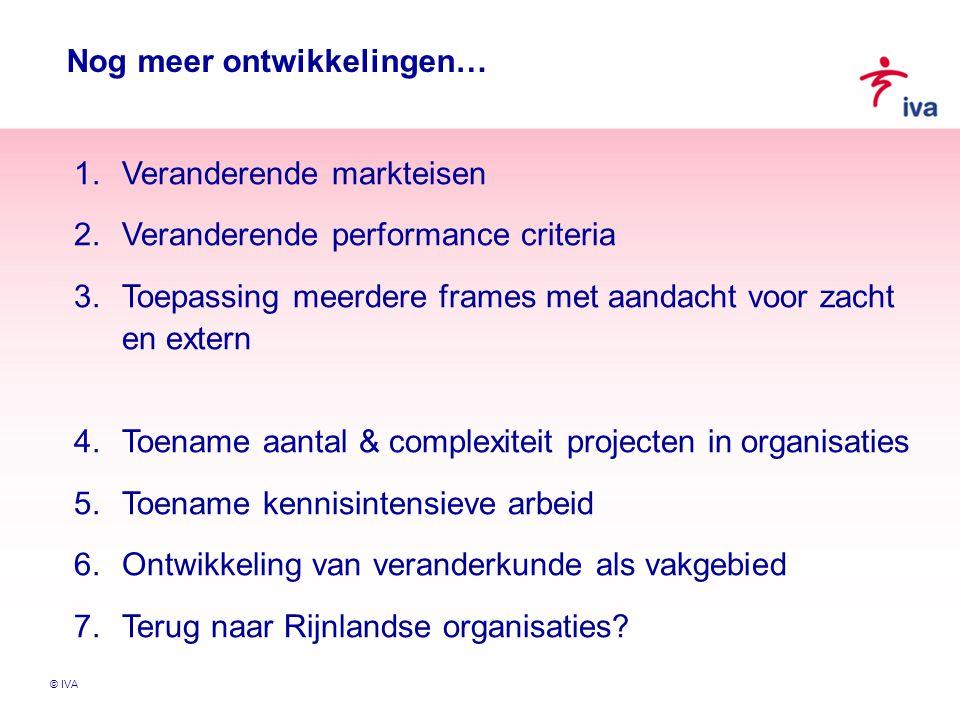 © IVA Derde uitdaging 1.Organisaties in verandering 2.De projectmanager in verandering 3.Beter én mooier projectmanagement?