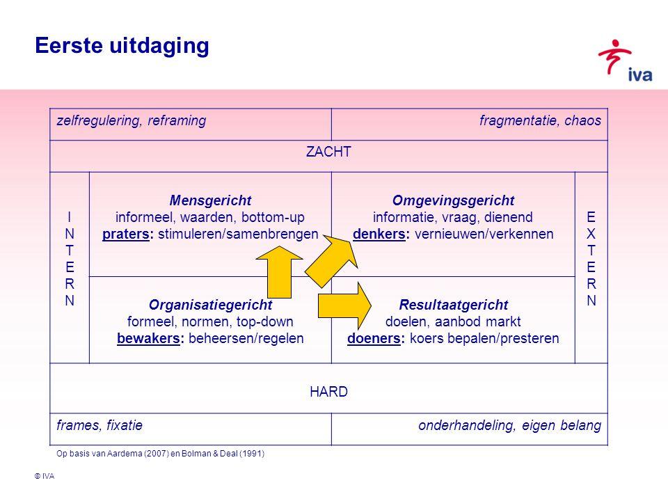 © IVA Assen van uitdaging Mooi projectmanagement Lelijk projectmanagement Projectmanagement door professionals Projectmanagement door ??