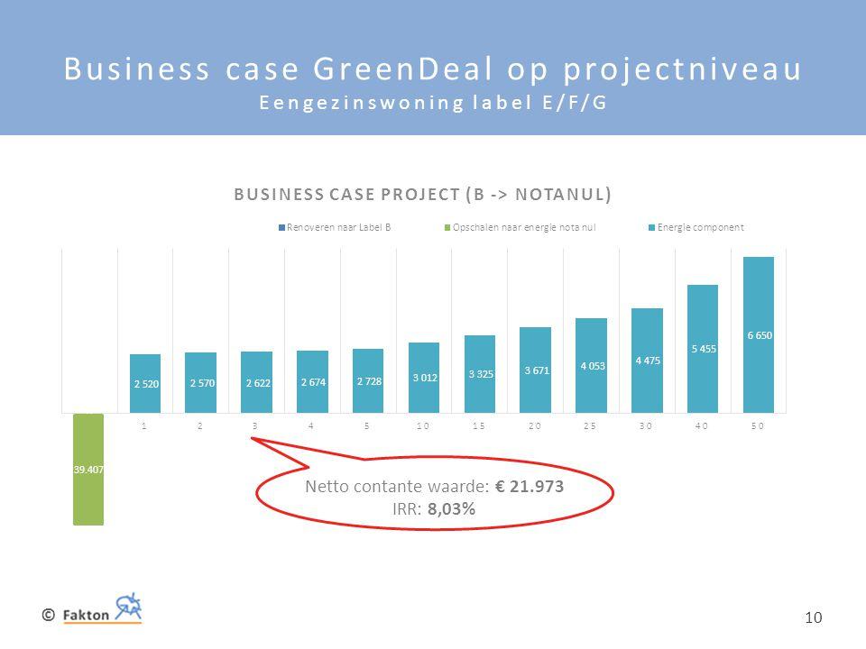 © 10 Business case GreenDeal op projectniveau Eengezinswoning label E/F/G Netto contante waarde: € 21.973 IRR: 8,03% 39.407