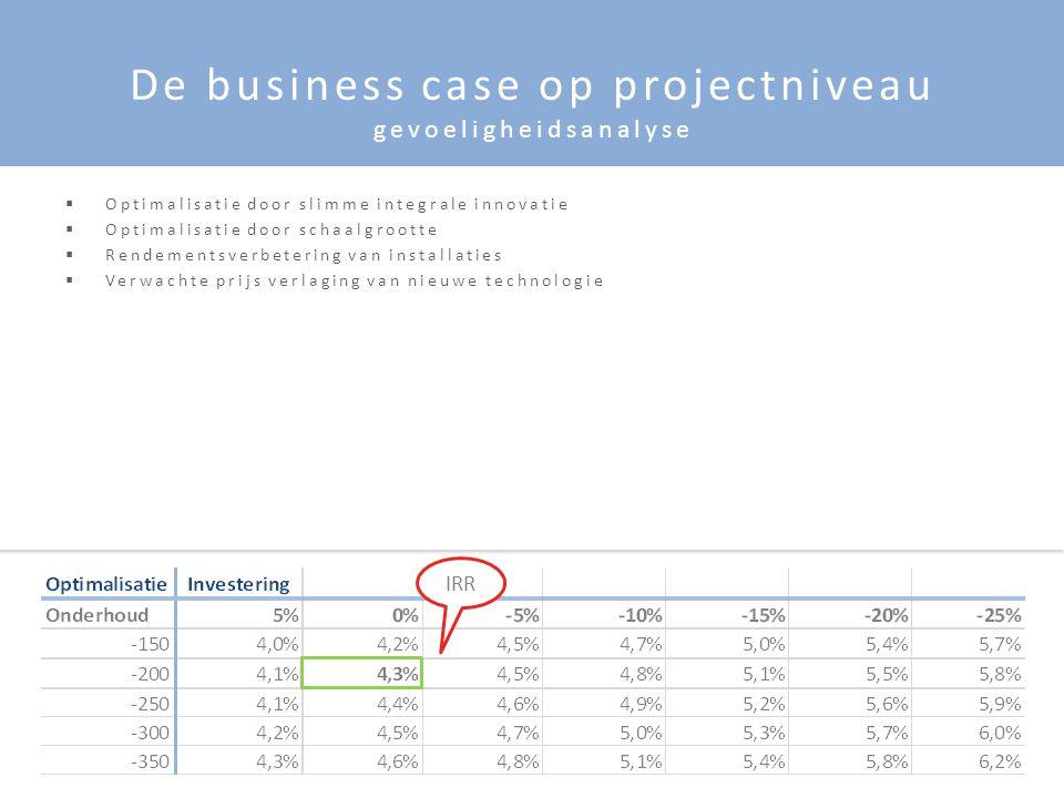 © 14 De business case op projectniveau gevoeligheidsanalyse  Optimalisatie door slimme integrale innovatie  Optimalisatie door schaalgrootte  Rende