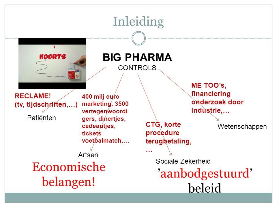 Inleiding BIG PHARMA CONTROLS Patiënten Artsen Sociale Zekerheid Wetenschappen RECLAME! (tv, tijdschriften,…) 400 milj euro marketing, 3500 vertegenwo