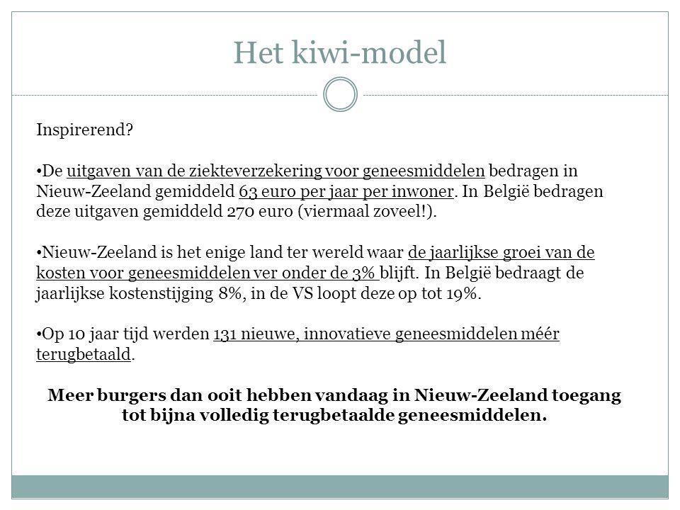 Het kiwi-model Inspirerend? De uitgaven van de ziekteverzekering voor geneesmiddelen bedragen in Nieuw-Zeeland gemiddeld 63 euro per jaar per inwoner.