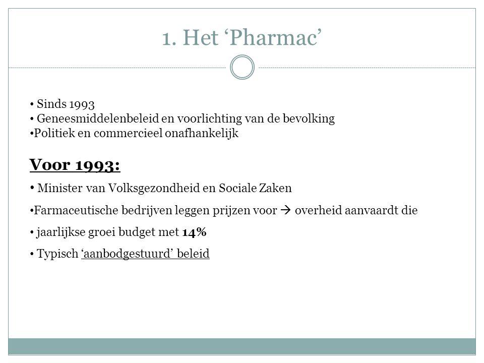 1. Het 'Pharmac' Sinds 1993 Geneesmiddelenbeleid en voorlichting van de bevolking Politiek en commercieel onafhankelijk Voor 1993: Minister van Volksg