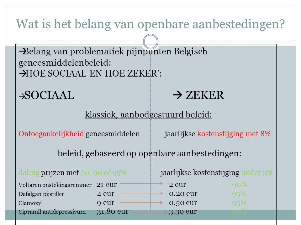 Wat is het belang van openbare aanbestedingen?  Belang van problematiek pijnpunten Belgisch geneesmiddelenbeleid:  'HOE SOCIAAL EN HOE ZEKER':  SOC