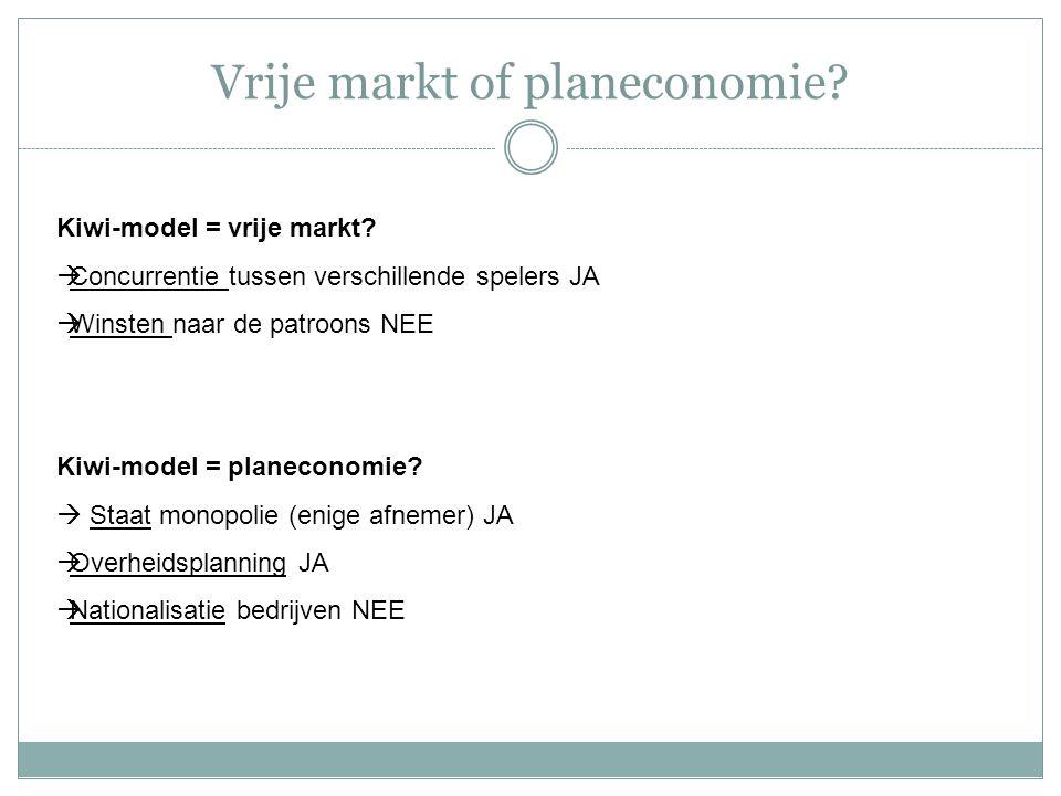 Kiwi-model = vrije markt?  Concurrentie tussen verschillende spelers JA  Winsten naar de patroons NEE Kiwi-model = planeconomie?  Staat monopolie (