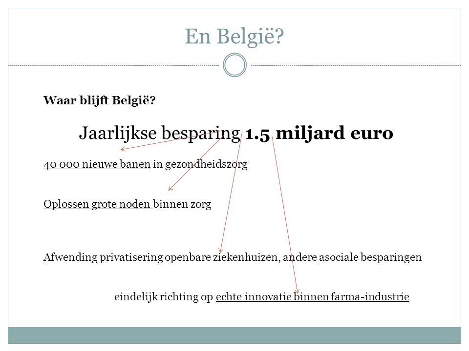 En België? Waar blijft België? Jaarlijkse besparing 1.5 miljard euro 40 000 nieuwe banen in gezondheidszorg Oplossen grote noden binnen zorg Afwending