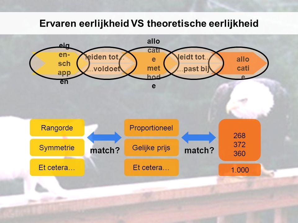 University of Twente Initiative for Purchasing Studies (UTIPS) 12/16 Ervaren eerlijkheid VS theoretische eerlijkheid allo cati e met hod e allo cati e