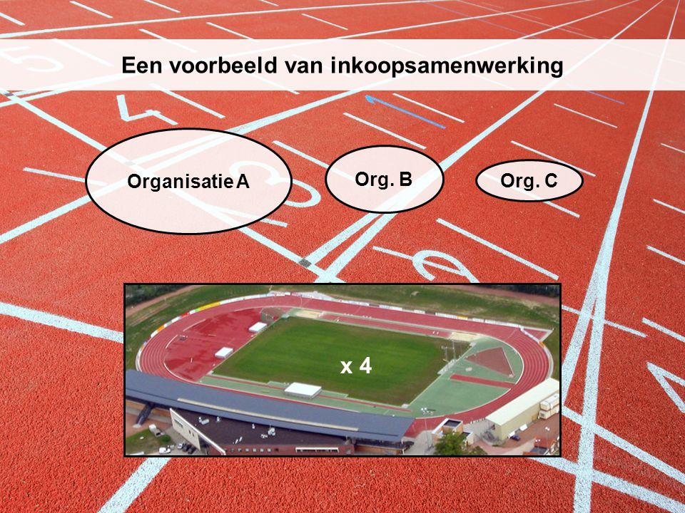 University of Twente Initiative for Purchasing Studies (UTIPS) 4/16 Een voorbeeld van inkoopsamenwerking Org. B Org. C Organisatie A x 4