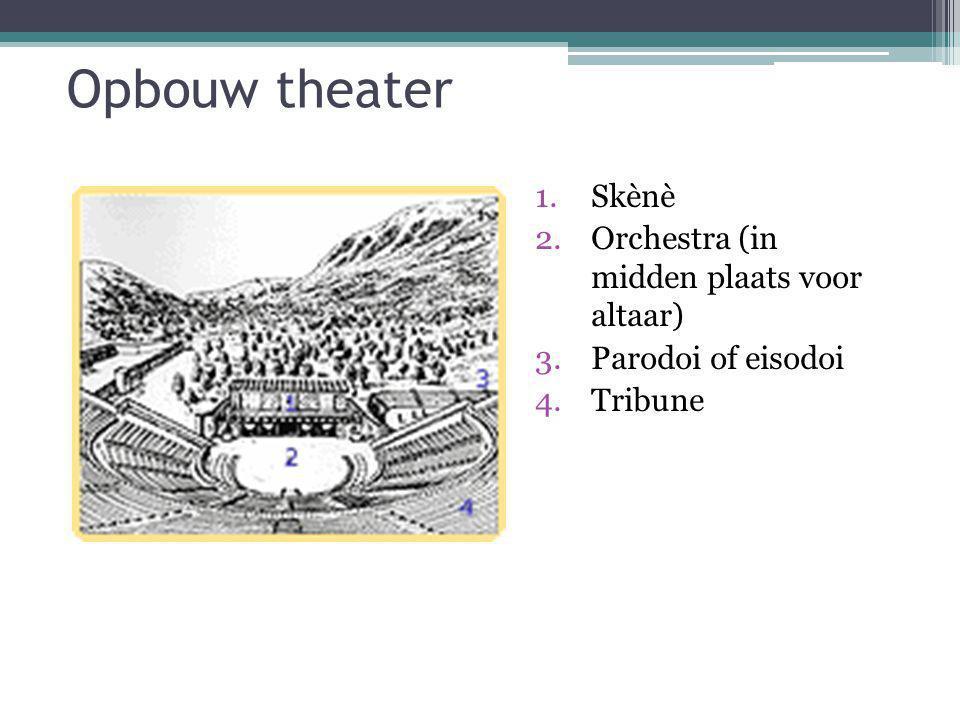 Opbouw theater 1.Skènè 2.Orchestra (in midden plaats voor altaar) 3.Parodoi of eisodoi 4.Tribune