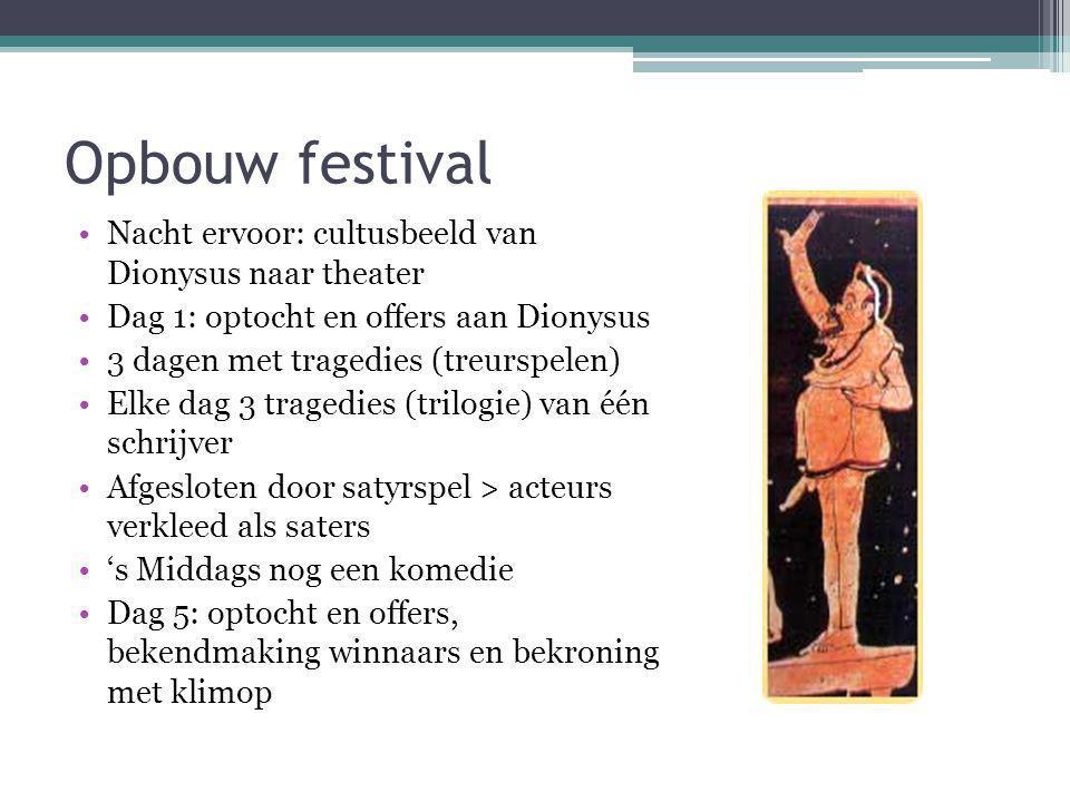 Opbouw festival Nacht ervoor: cultusbeeld van Dionysus naar theater Dag 1: optocht en offers aan Dionysus 3 dagen met tragedies (treurspelen) Elke dag
