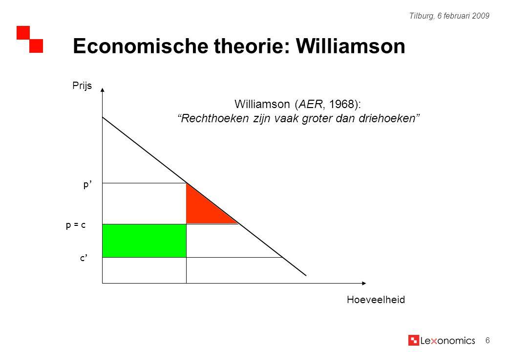 """6 Tilburg, 6 februari 2009 Economische theorie: Williamson p' p = c c' Williamson (AER, 1968): """"Rechthoeken zijn vaak groter dan driehoeken"""" Prijs Hoe"""
