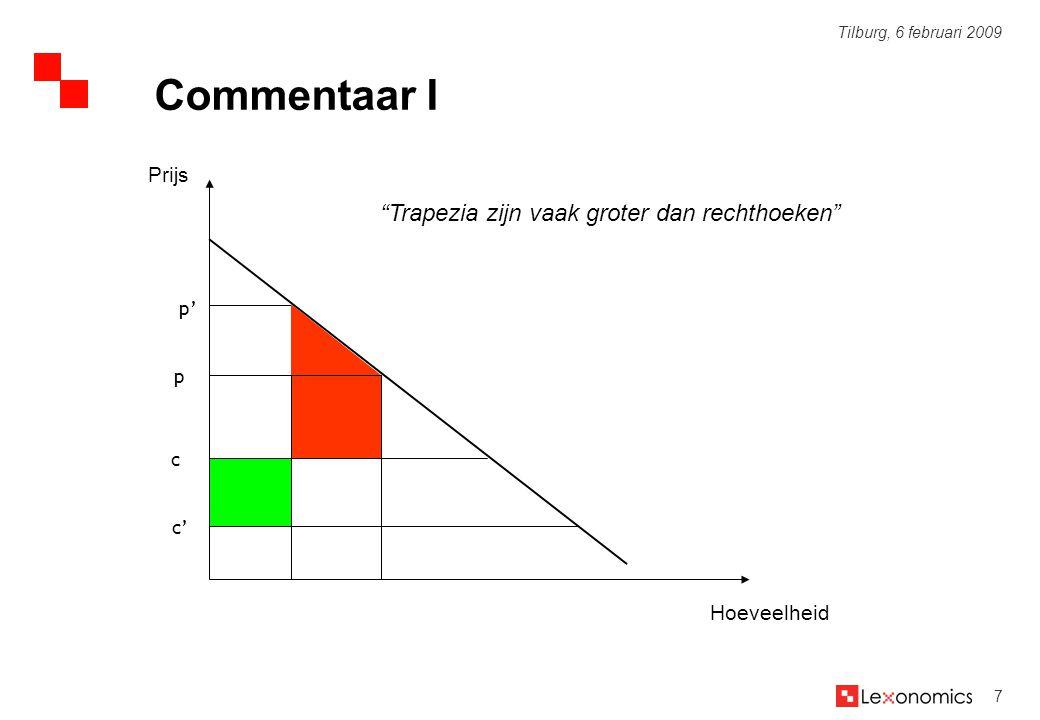 """7 Tilburg, 6 februari 2009 Commentaar I p c c' """"Trapezia zijn vaak groter dan rechthoeken"""" Prijs Hoeveelheid p'"""