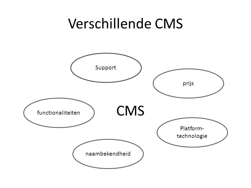 CMS functionaliteiten Support prijs Platform- technologie naambekendheid Verschillende CMS