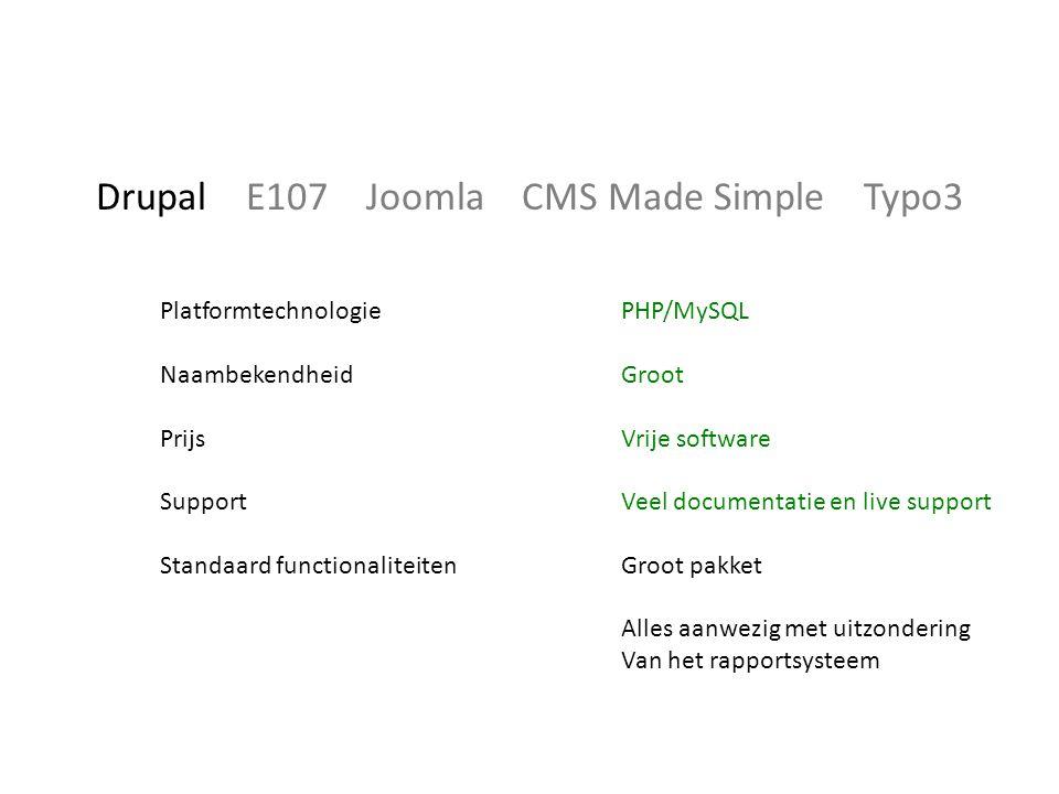 Drupal E107 Joomla CMS Made Simple Typo3 Platformtechnologie Naambekendheid Prijs Support Standaard functionaliteiten PHP/MySQL Groot Vrije software Veel documentatie en live support Groot pakket Alles aanwezig met uitzondering Van het rapportsysteem