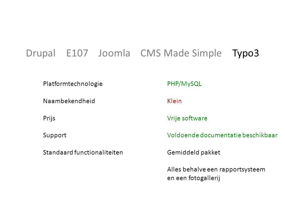 Drupal E107 Joomla CMS Made Simple Typo3 Platformtechnologie Naambekendheid Prijs Support Standaard functionaliteiten PHP/MySQL Klein Vrije software Voldoende documentatie beschikbaar Gemiddeld pakket Alles behalve een rapportsysteem en een fotogallerij