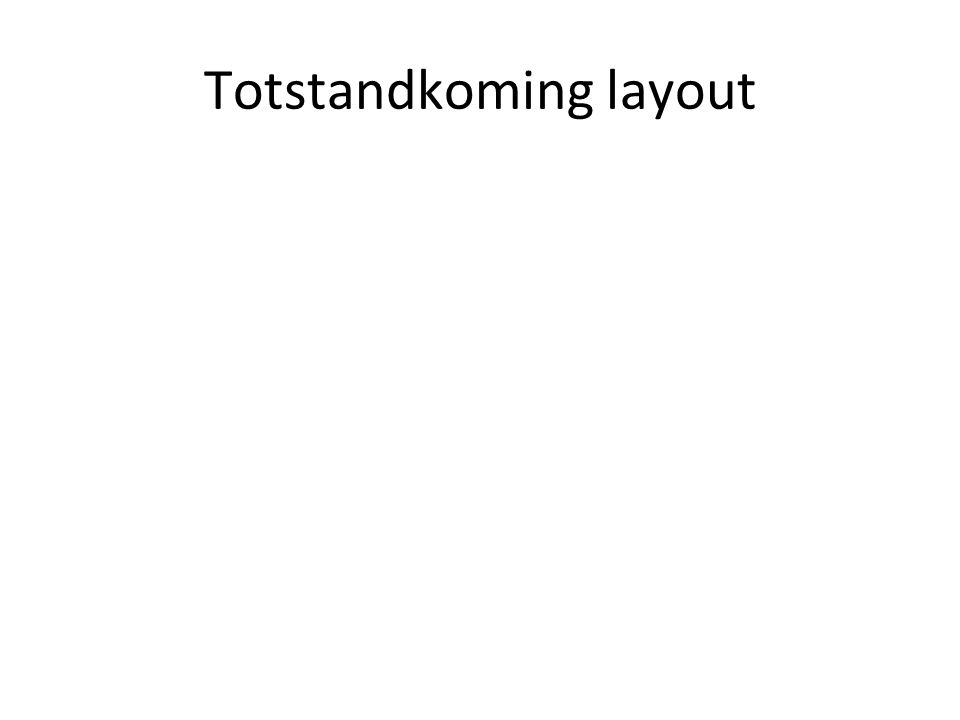Totstandkoming layout