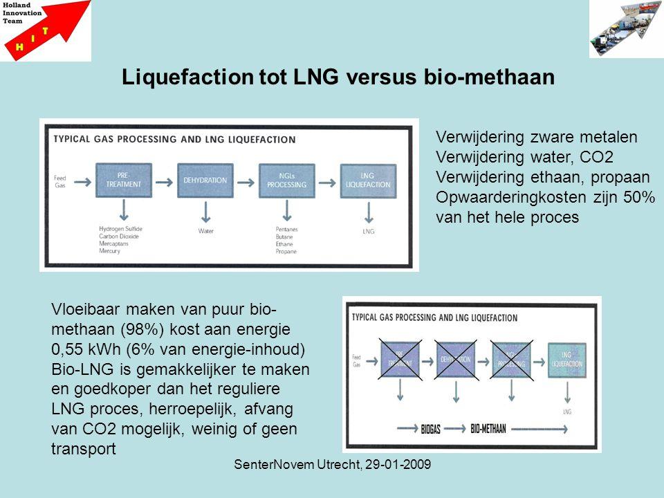 SenterNovem Utrecht, 29-01-2009 Liquefaction tot LNG versus bio-methaan Vloeibaar maken van puur bio- methaan (98%) kost aan energie 0,55 kWh (6% van