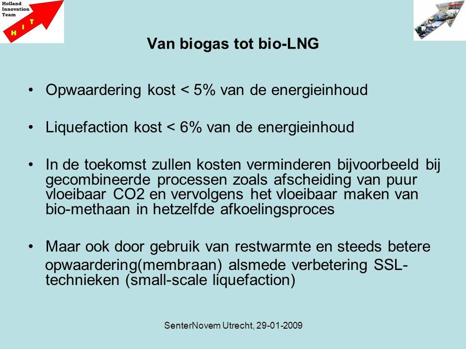 SenterNovem Utrecht, 29-01-2009 Van biogas tot bio-LNG Opwaardering kost < 5% van de energieinhoud Liquefaction kost < 6% van de energieinhoud In de toekomst zullen kosten verminderen bijvoorbeeld bij gecombineerde processen zoals afscheiding van puur vloeibaar CO2 en vervolgens het vloeibaar maken van bio-methaan in hetzelfde afkoelingsproces Maar ook door gebruik van restwarmte en steeds betere opwaardering(membraan) alsmede verbetering SSL- technieken (small-scale liquefaction)