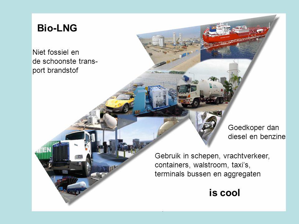 SenterNovem Utrecht, 29-01-2009 Bio-LNG Schoon, goedkoop, h Bio-LNG is cool Niet fossiel en de schoonste trans- port brandstof Goedkoper dan diesel en
