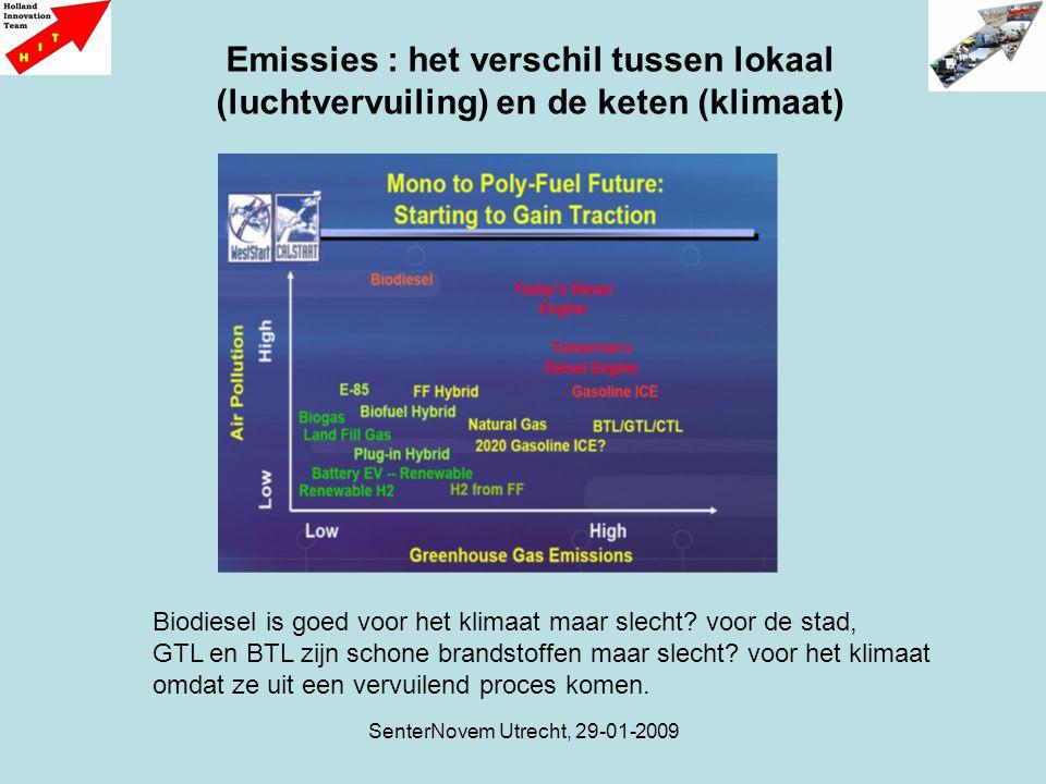 SenterNovem Utrecht, 29-01-2009 ; Emissies : het verschil tussen lokaal (luchtvervuiling) en de keten (klimaat) Biodiesel is goed voor het klimaat maa