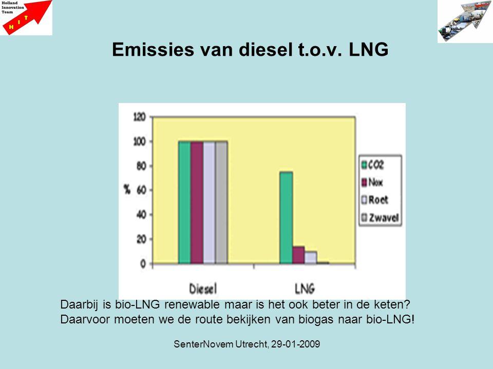 SenterNovem Utrecht, 29-01-2009 - Emissies van diesel t.o.v. LNG Daarbij is bio-LNG renewable maar is het ook beter in de keten? Daarvoor moeten we de