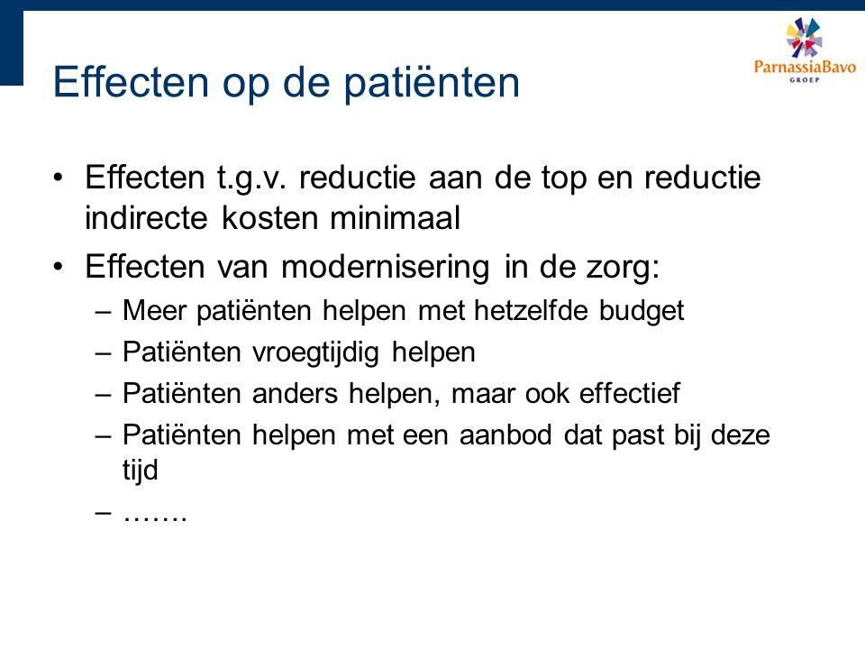 Effecten op de patiënten Effecten t.g.v. reductie aan de top en reductie indirecte kosten minimaal Effecten van modernisering in de zorg: –Meer patiën