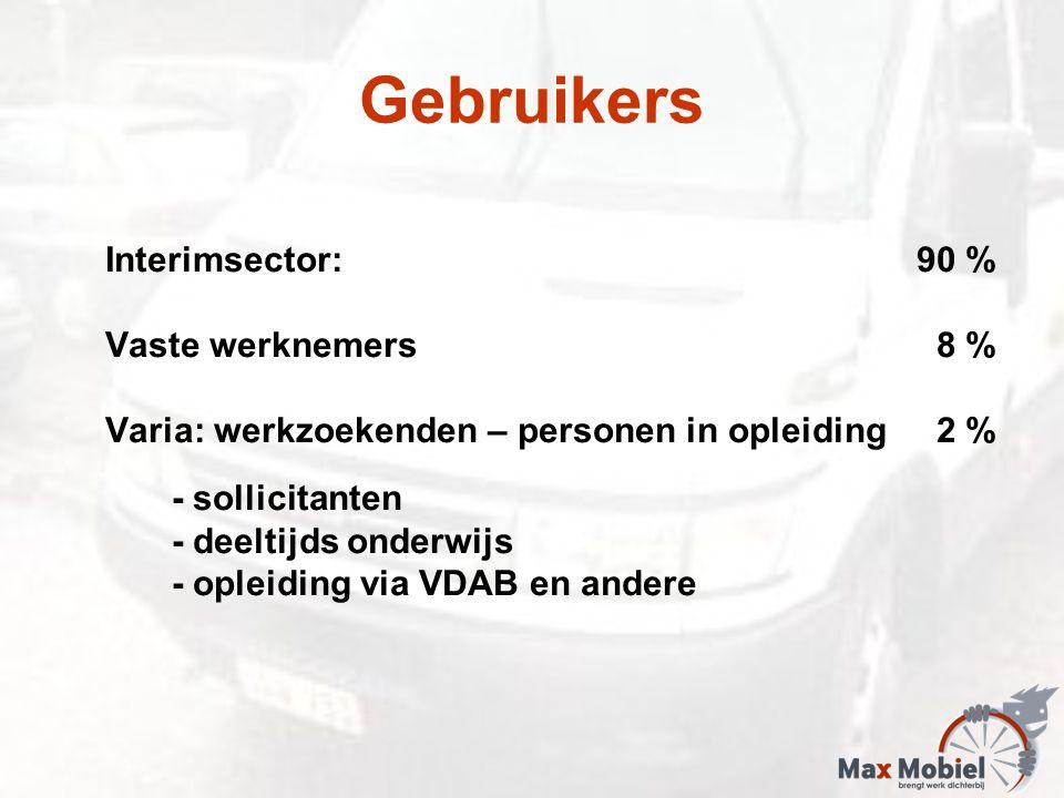 Gebruikers Interimsector:90 % Vaste werknemers 8 % Varia: werkzoekenden – personen in opleiding 2 % - sollicitanten - deeltijds onderwijs - opleiding via VDAB en andere