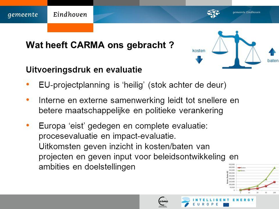 Wat heeft CARMA ons gebracht ? Uitvoeringsdruk en evaluatie EU-projectplanning is 'heilig' (stok achter de deur) Interne en externe samenwerking leidt