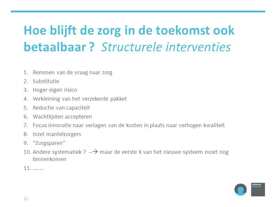 11 Hoe blijft de zorg in de toekomst ook betaalbaar ? Structurele interventies 1.Remmen van de vraag naar zorg 2.Substitutie 3.Hoger eigen risico 4.Ve