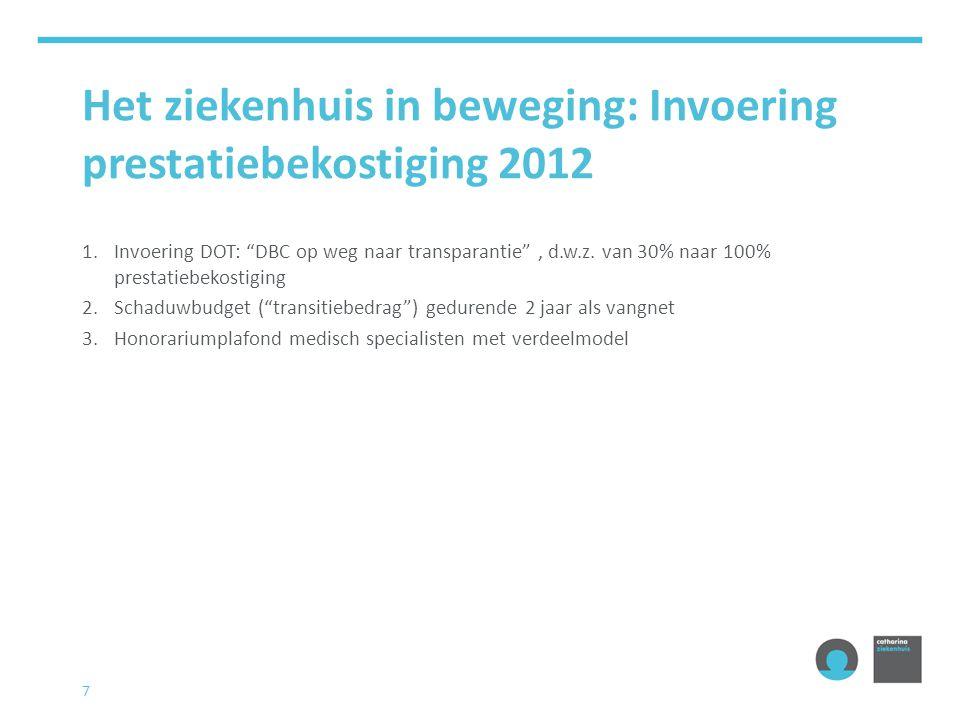 """7 Het ziekenhuis in beweging: Invoering prestatiebekostiging 2012 1.Invoering DOT: """"DBC op weg naar transparantie"""", d.w.z. van 30% naar 100% prestatie"""
