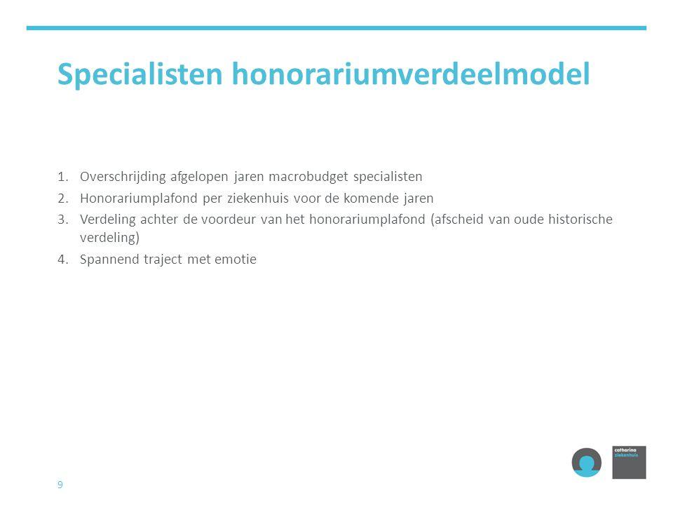 9 Specialisten honorariumverdeelmodel 1.Overschrijding afgelopen jaren macrobudget specialisten 2.Honorariumplafond per ziekenhuis voor de komende jar