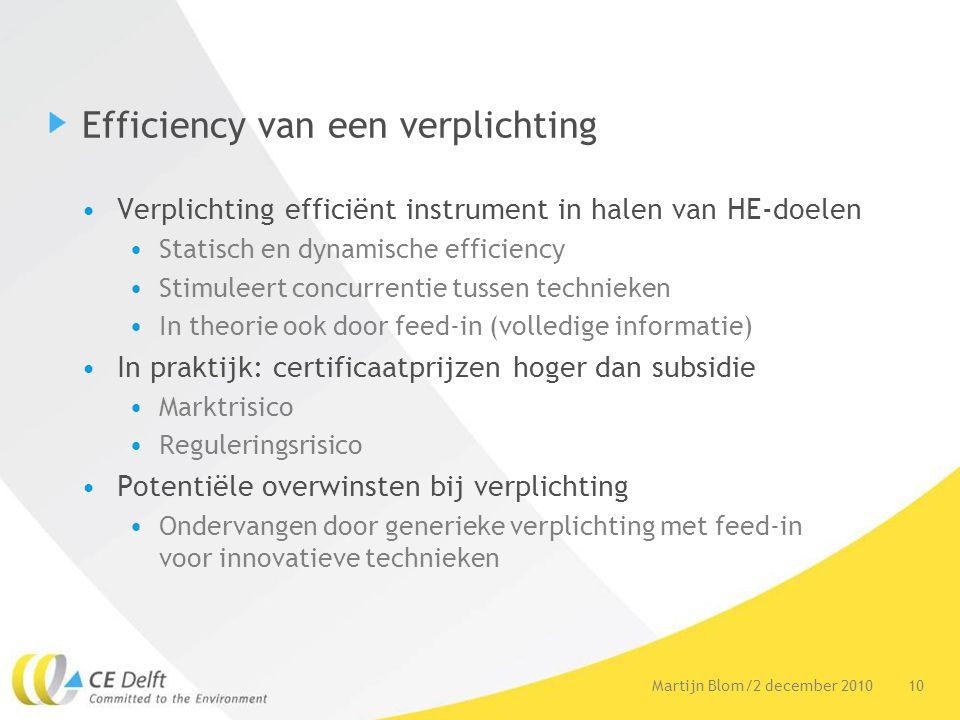 10Martijn Blom/2 december 2010 Efficiency van een verplichting Verplichting efficiënt instrument in halen van HE-doelen Statisch en dynamische efficie