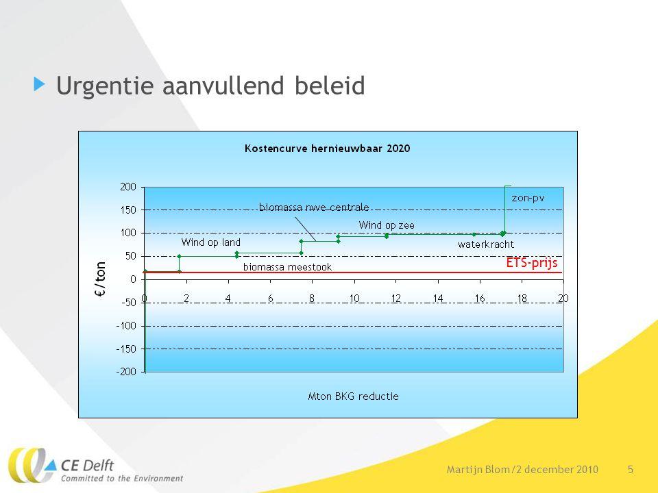 5Martijn Blom/2 december 2010 Urgentie aanvullend beleid ETS-prijs