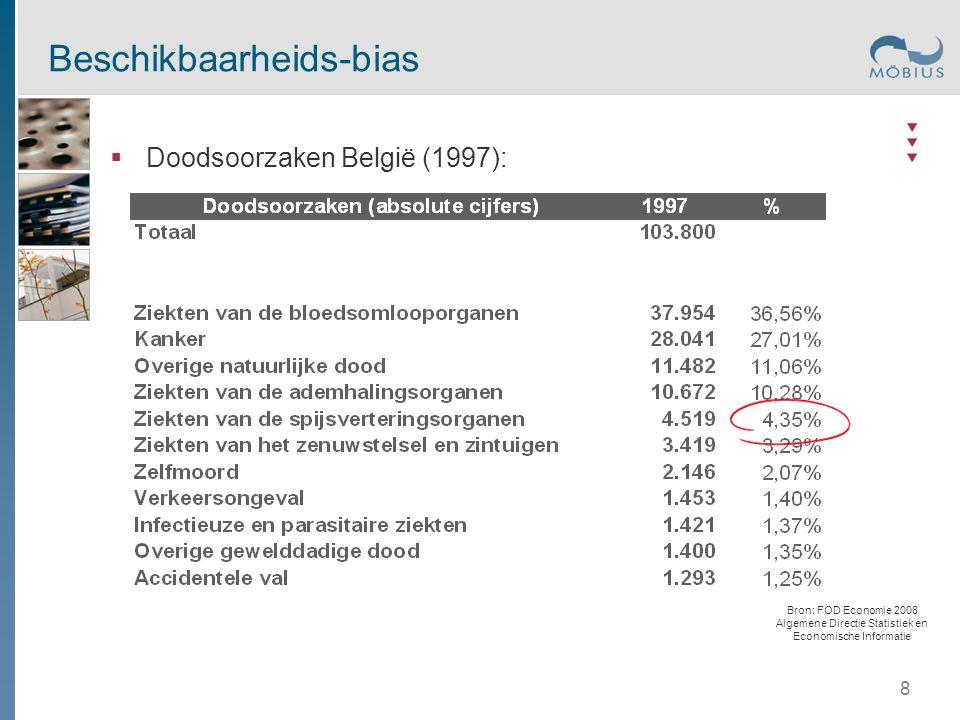 Beschikbaarheids-bias  Doodsoorzaken België (1997): Bron: FOD Economie 2008 Algemene Directie Statistiek en Economische Informatie 8
