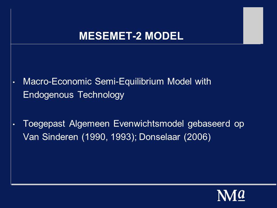 MESEMET-2 MODEL Macro-Economic Semi-Equilibrium Model with Endogenous Technology Toegepast Algemeen Evenwichtsmodel gebaseerd op Van Sinderen (1990, 1