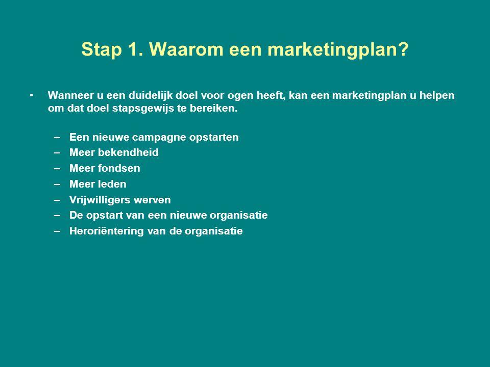 Stap 1.Waarom een marketingplan.