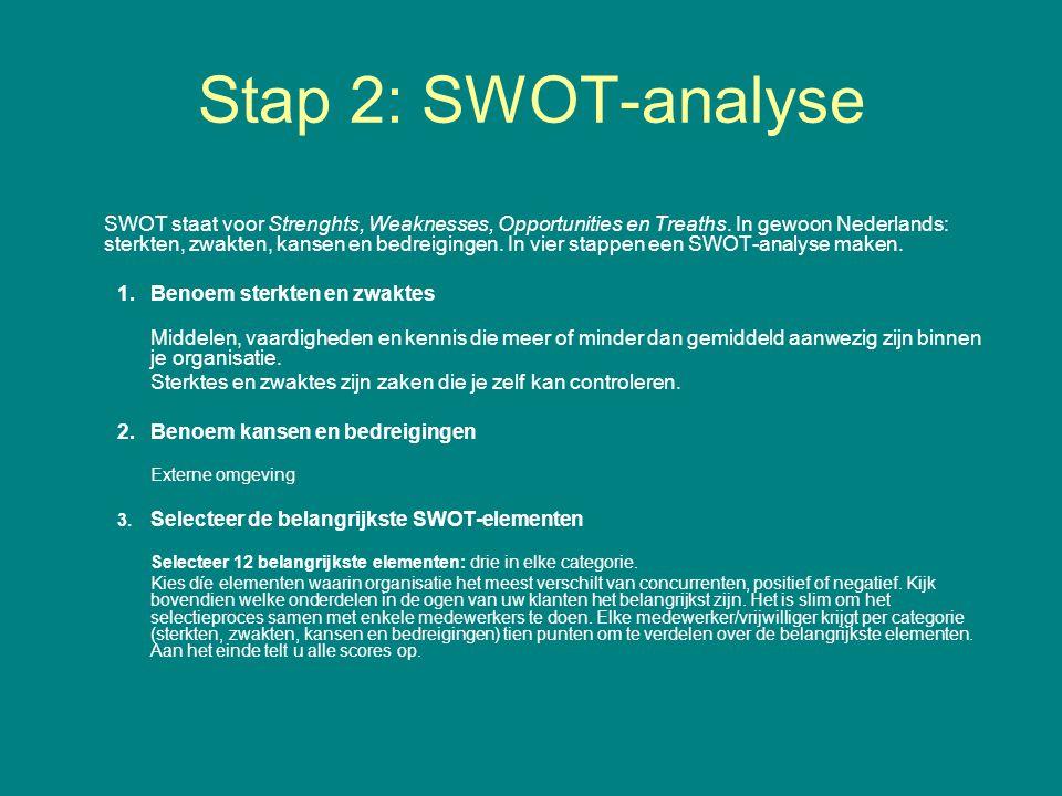 Stap 2: SWOT-analyse SWOT staat voor Strenghts, Weaknesses, Opportunities en Treaths. In gewoon Nederlands: sterkten, zwakten, kansen en bedreigingen.