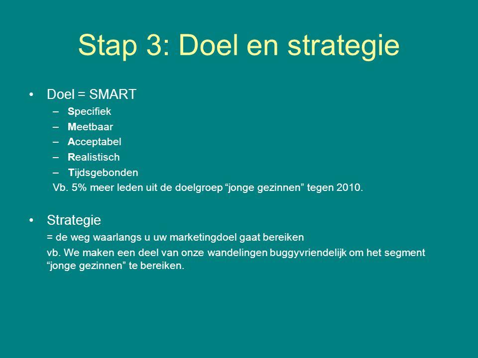 """Stap 3: Doel en strategie Doel = SMART –Specifiek –Meetbaar –Acceptabel –Realistisch –Tijdsgebonden Vb. 5% meer leden uit de doelgroep """"jonge gezinnen"""