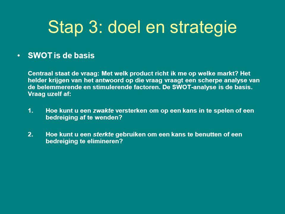 Stap 3: doel en strategie SWOT is de basis Centraal staat de vraag: Met welk product richt ik me op welke markt? Het helder krijgen van het antwoord o