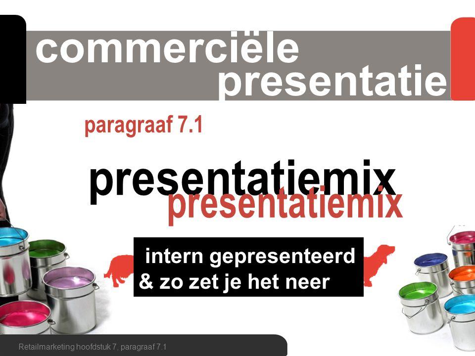 commerciële presentatie Retailmarketing hoofdstuk 7, paragraaf 7.1 intern gepresenteerd & zo zet je het neer