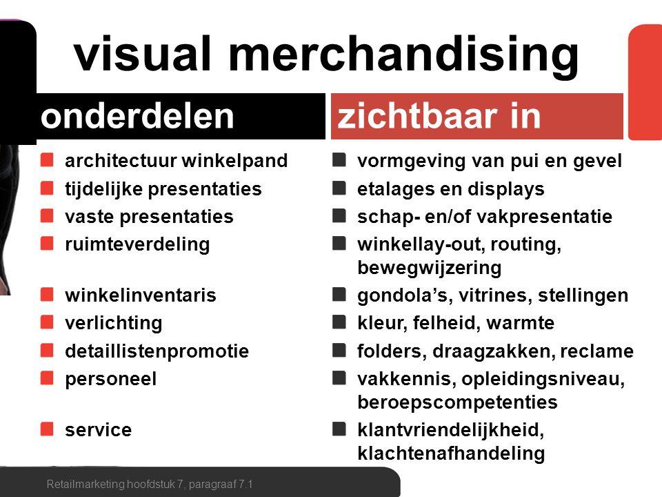 onderdelen architectuur winkelpand tijdelijke presentaties vaste presentaties ruimteverdeling winkelinventaris verlichting detaillistenpromotie person