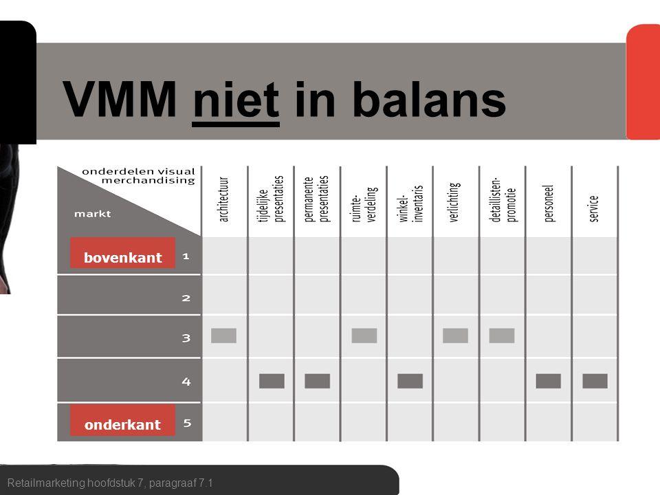 VMM niet in balans Retailmarketing hoofdstuk 7, paragraaf 7.1 bovenkant onderkant