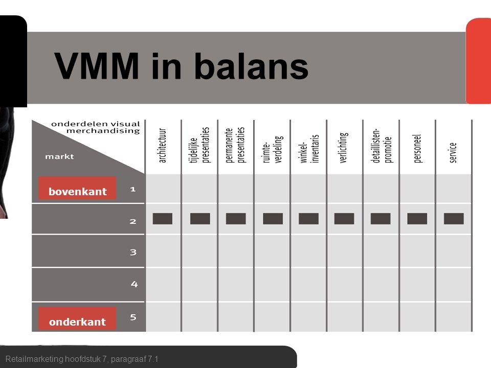 Retailmarketing hoofdstuk 7, paragraaf 7.1 VMM in balans bovenkant onderkant