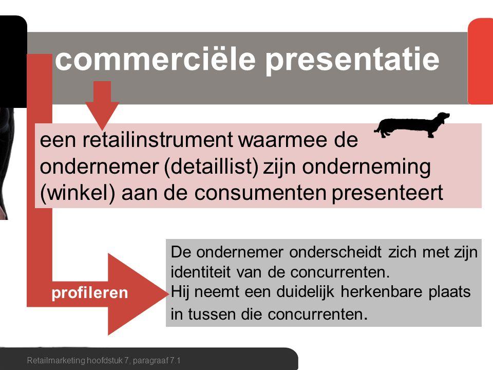 presentatiemix Retailmarketing hoofdstuk 7, paragraaf 7.1 commerciële presentatie extern winkelexterieurfrontpresentatie intern winkelinterieurartikelpresentatie