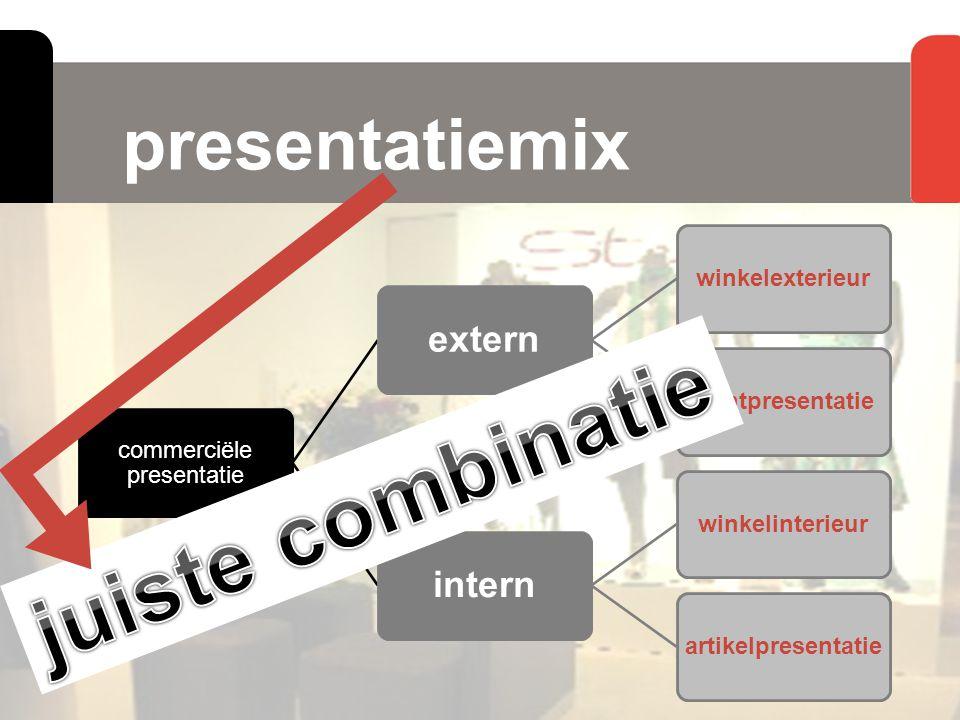presentatiemix Retailmarketing hoofdstuk 7, paragraaf 7.1 commerciële presentatie extern winkelexterieurfrontpresentatie intern winkelinterieurartikel