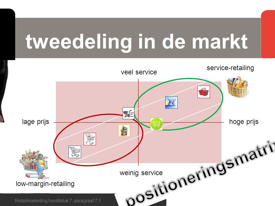 tweedeling in de markt Retailmarketing hoofdstuk 7, paragraaf 7.1 lage prijshoge prijs veel service weinig service low-margin-retailing service-retail
