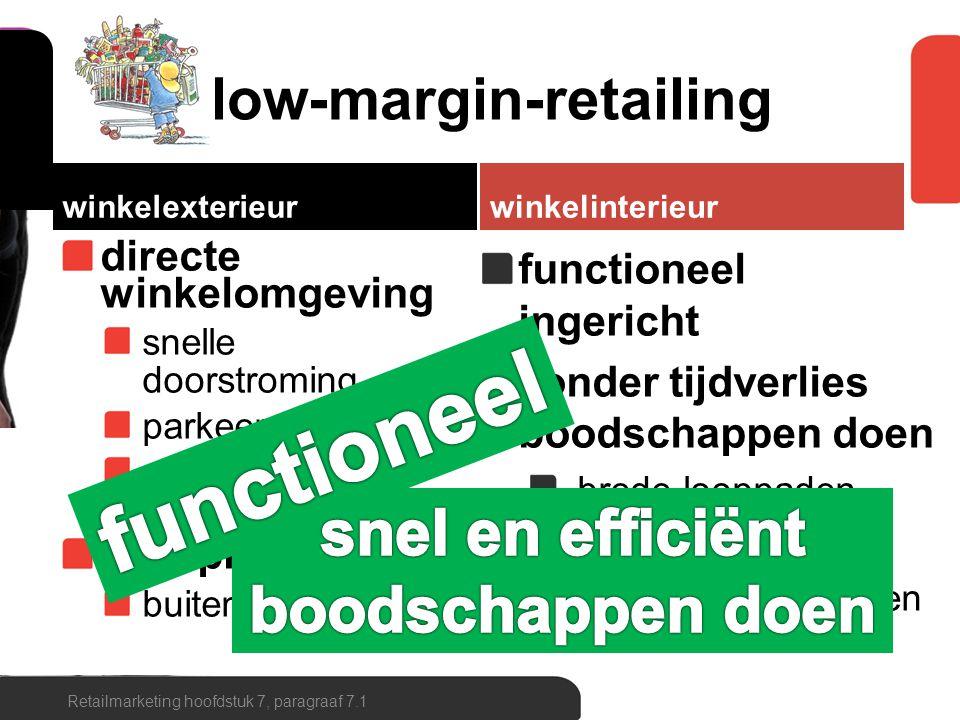 low-margin-retailing winkelexterieur directe winkelomgeving snelle doorstroming parkeervoorziening gemakzucht frontpresentatie buitenreclame winkelint
