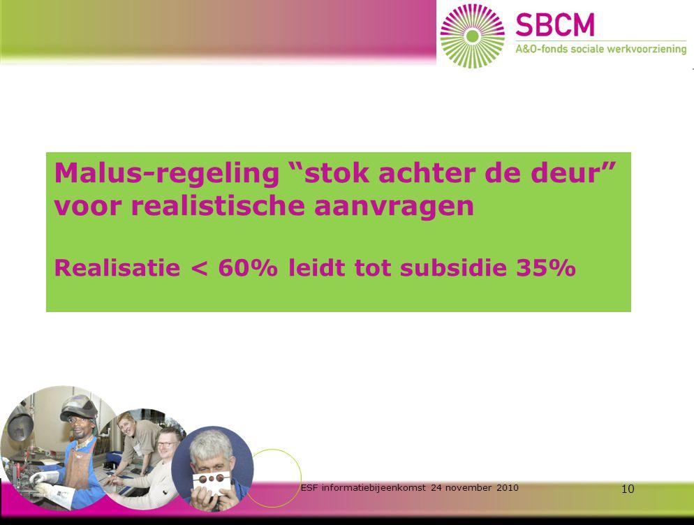 ESF informatiebijeenkomst 24 november 2010 9 Conclusie Realisatiepercentage moet omhoog > 60% Aantal deelnemers in aanvraag te hoog Prijs per scholingstraject in aanvraag te hoog Veel scholingen worden niet uitgevoerd Ontwikkel- en exploitatiekosten lastig te verantwoorden