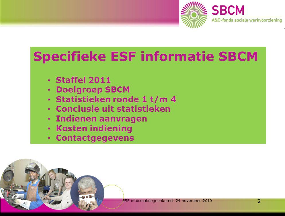 Verbinden, stimuleren & ontwikkelen 1 ESF informatiebijeenkomst 24 november 2010 Arie Visser Projectleider ESF